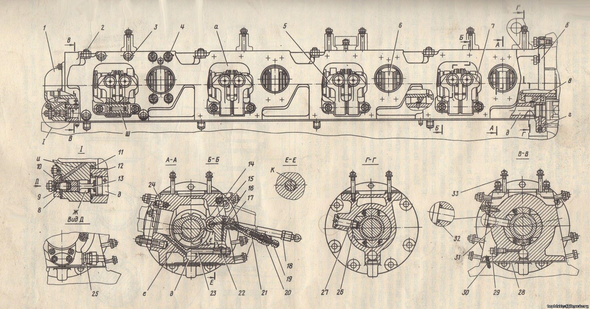 инструкция цт 209 положение о локомотивной бригаде